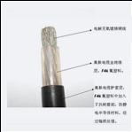 电伴热在应用中的实例及铺设中详解分析