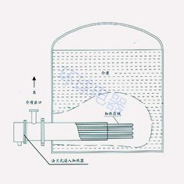 储罐泵出型加热器